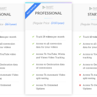 Smart Video Metrics Pro Package by Joshua Zamora Review-Smart Video Metrics Allows You To Automatically Track The Performance Of Any Youtube, Vimeo, Or Wista Video And Know Exactly How Much Profit You're Making.