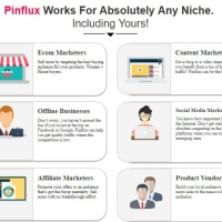 Pinflux 2 Elite One Time by Cyril Gupta Review - Now is Easy to Get Massive Traffic in Pinterest. Over 80% Of Pinterest Traffic Is Buyers Looking At Products All Day Pinterest Is The Best Social Site To Sell On.