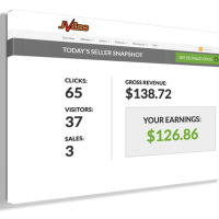 Commission App - Exclusive Edition Review – Create Your Own Successful and Profitable Affiliate Business using the Most Useful and User-Friendly Online Business Creation Software that You Can Access from This Package