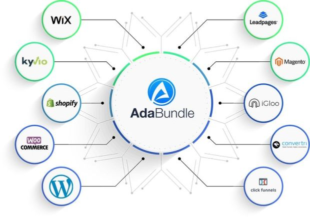 ADA Bundle Accessibility Software by Ifiok Nkem
