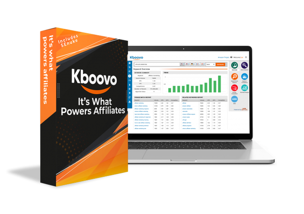 Kboovo Hybrid Affiliate Marketing Engine by Peter Beattie