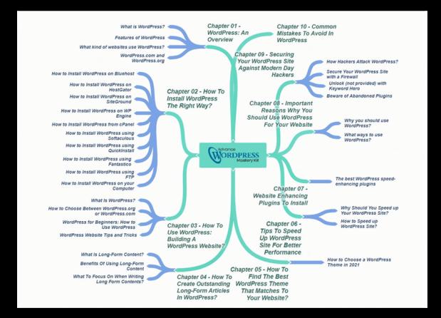 Advance WordPress Mastery Kit by Vikram Firelaunchers